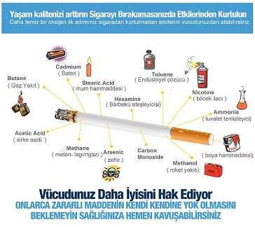Sigaranın Zararlarına Karşı TERE KÜRÜ..